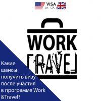 Почему отказывают в визе после программы Work and Travel, как получить визу в США, виза в Америку